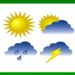 Условные обозначения погоды|Окружающий мир|3 класс